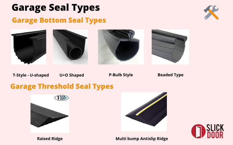 The Ultimate Guide For Different Types Of Garage Door Seals And Trims Slick Door